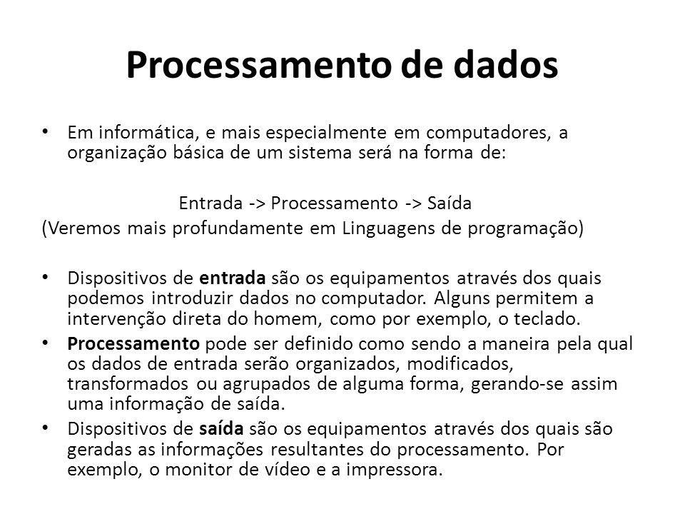 Hardware Unidades de Entrada e Saída Impressoras (Periférico de Saída): Existem três tipos principais de impressoras para microcomputador: Matricial (ou de Matriz de Pontos), Jato de Tinta e Laser.