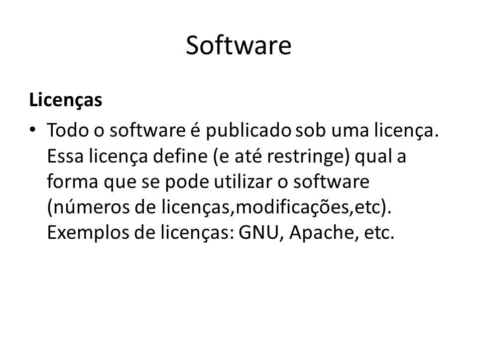 Software Licenças Todo o software é publicado sob uma licença.