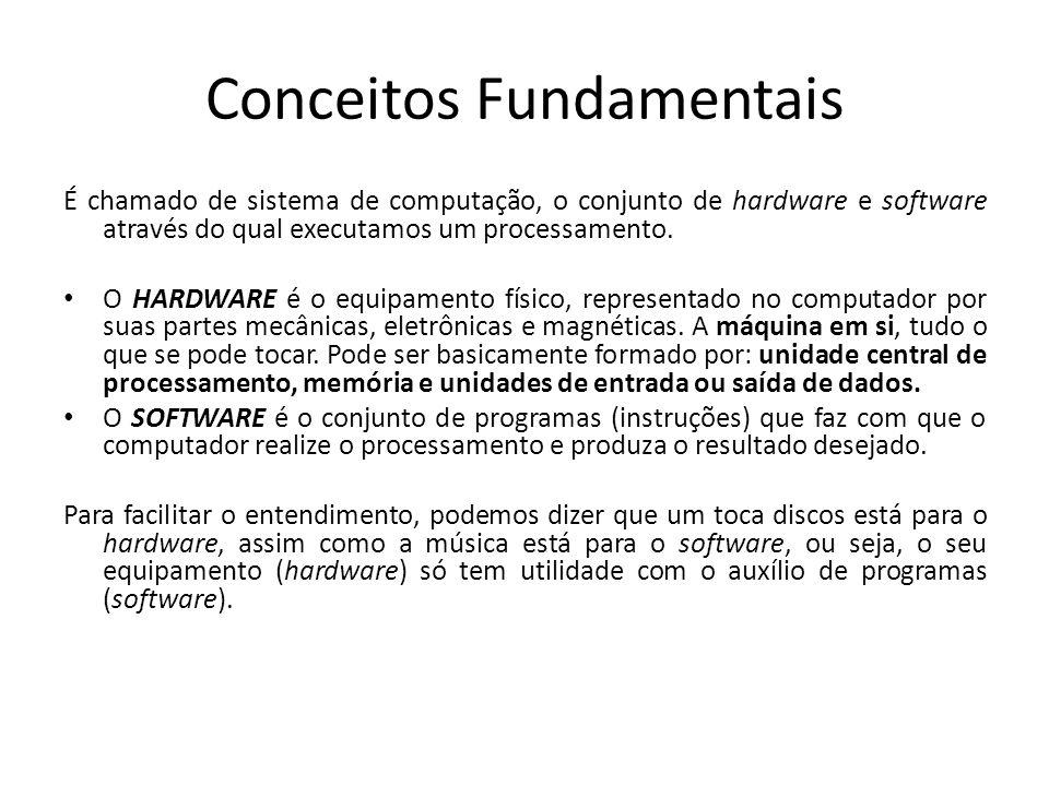 Conceitos Fundamentais É chamado de sistema de computação, o conjunto de hardware e software através do qual executamos um processamento.
