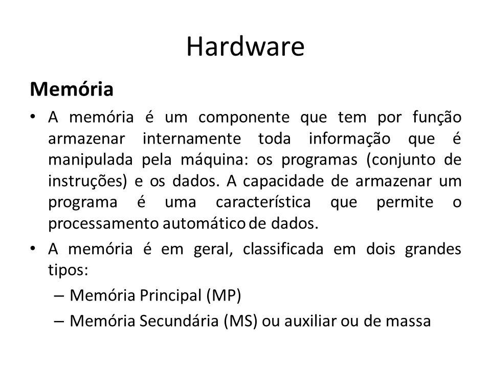 Hardware Unidades de Entrada e Saída Os dispositivos de E/S (Entrada e Saída) servem basicamente para a comunicação do computador com o meio externo.