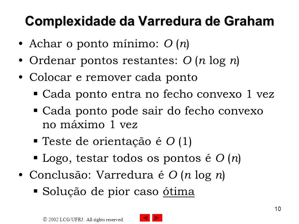 2002 LCG/UFRJ. All rights reserved. 10 Complexidade da Varredura de Graham Achar o ponto mínimo: O ( n ) Ordenar pontos restantes: O ( n log n ) Coloc