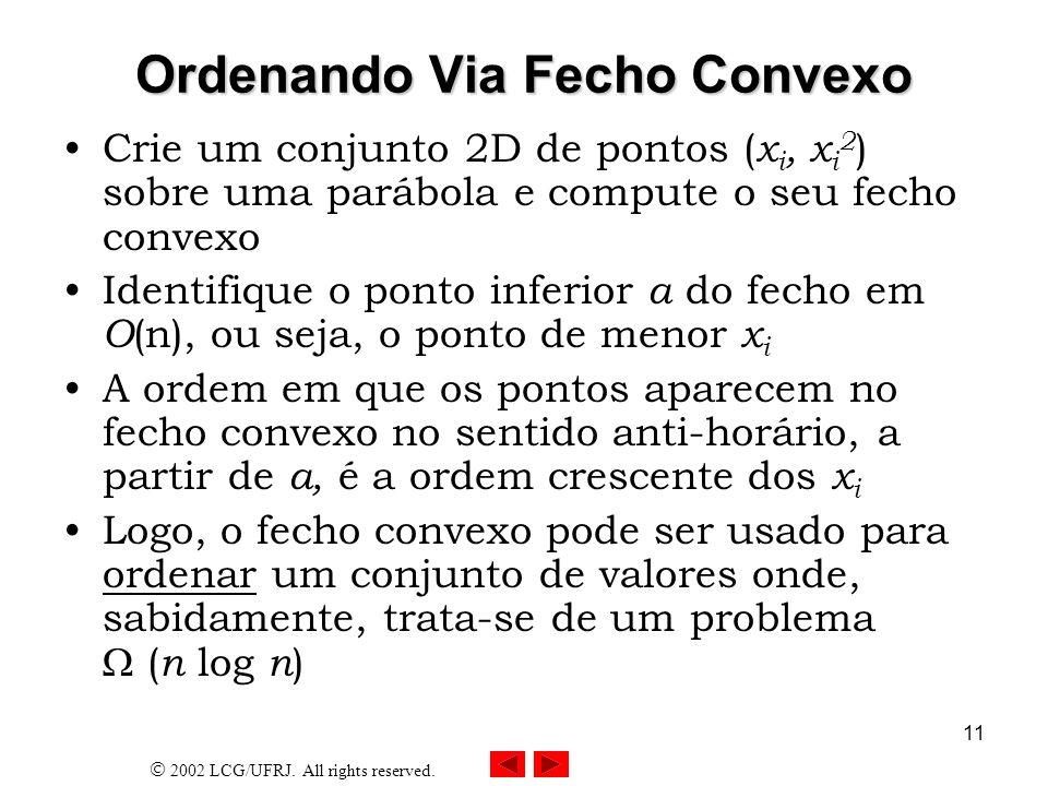 2002 LCG/UFRJ. All rights reserved. 11 Ordenando Via Fecho Convexo Crie um conjunto 2D de pontos ( x i, x i 2 ) sobre uma parábola e compute o seu fec