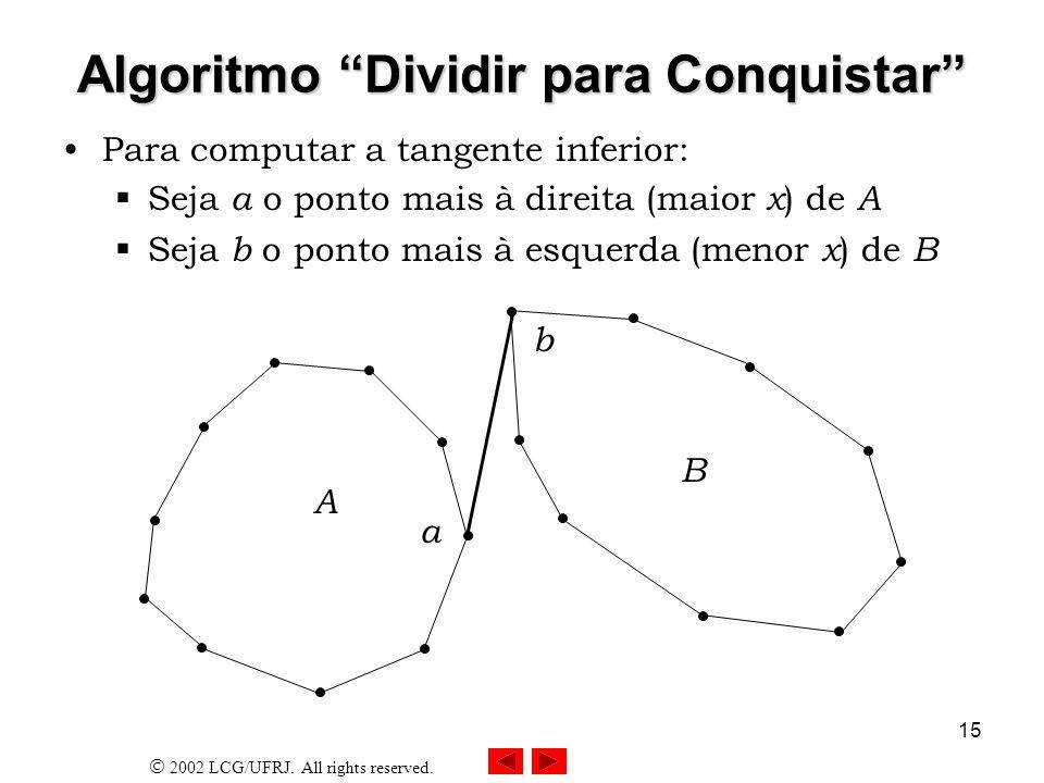 2002 LCG/UFRJ. All rights reserved. 15 Algoritmo Dividir para Conquistar Para computar a tangente inferior: Seja a o ponto mais à direita (maior x ) d