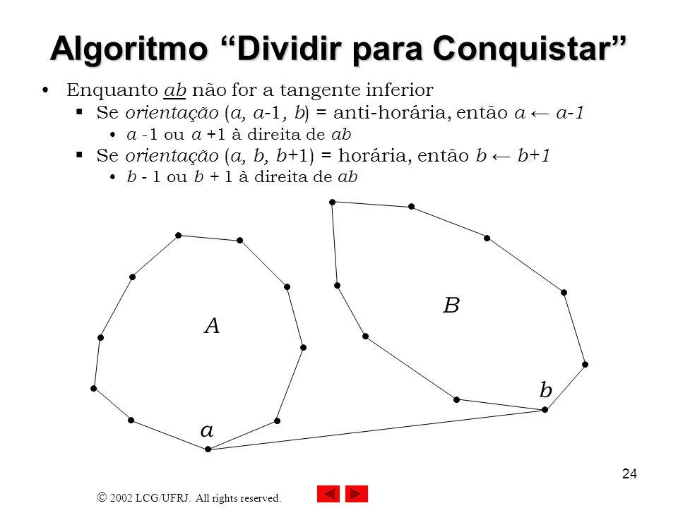 2002 LCG/UFRJ. All rights reserved. 24 Algoritmo Dividir para Conquistar Enquanto ab não for a tangente inferior Se orientação ( a, a- 1, b ) = anti-h