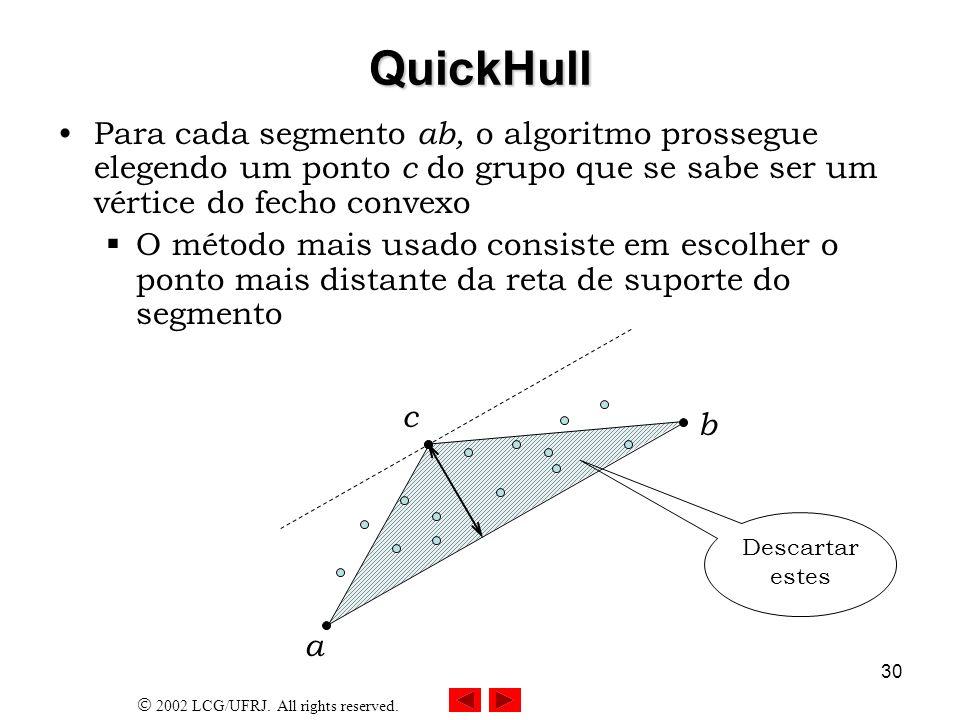 2002 LCG/UFRJ. All rights reserved. 30 QuickHull Para cada segmento ab, o algoritmo prossegue elegendo um ponto c do grupo que se sabe ser um vértice