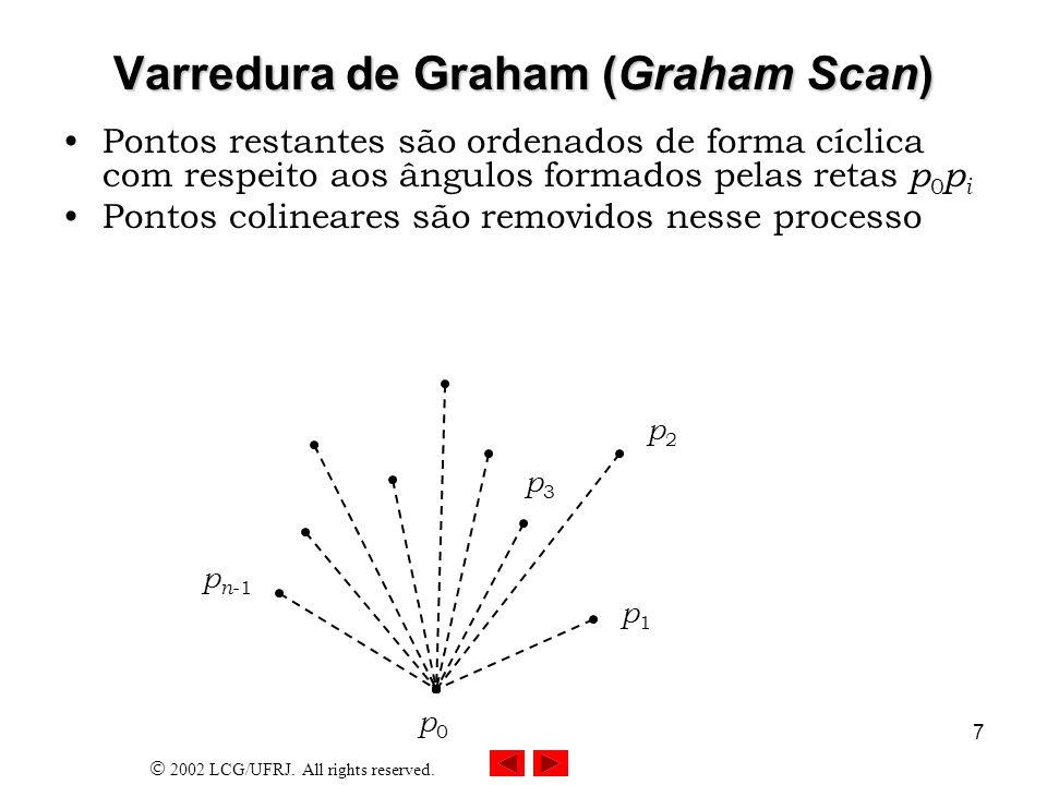 2002 LCG/UFRJ. All rights reserved. 7 Varredura de Graham (Graham Scan) Pontos restantes são ordenados de forma cíclica com respeito aos ângulos forma
