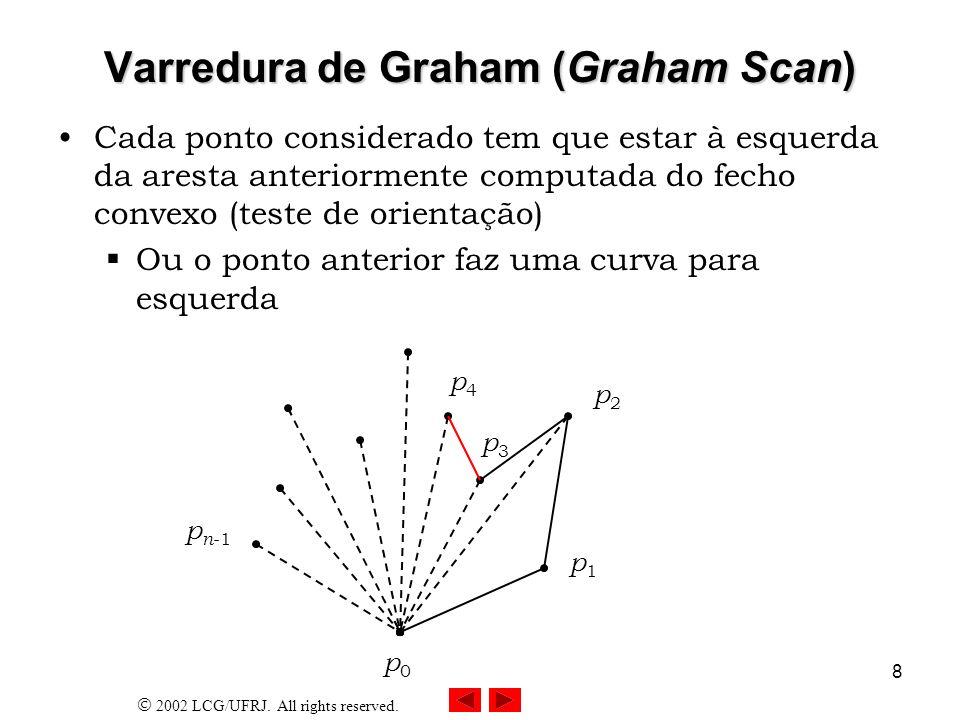 2002 LCG/UFRJ. All rights reserved. 8 Varredura de Graham (Graham Scan) Cada ponto considerado tem que estar à esquerda da aresta anteriormente comput