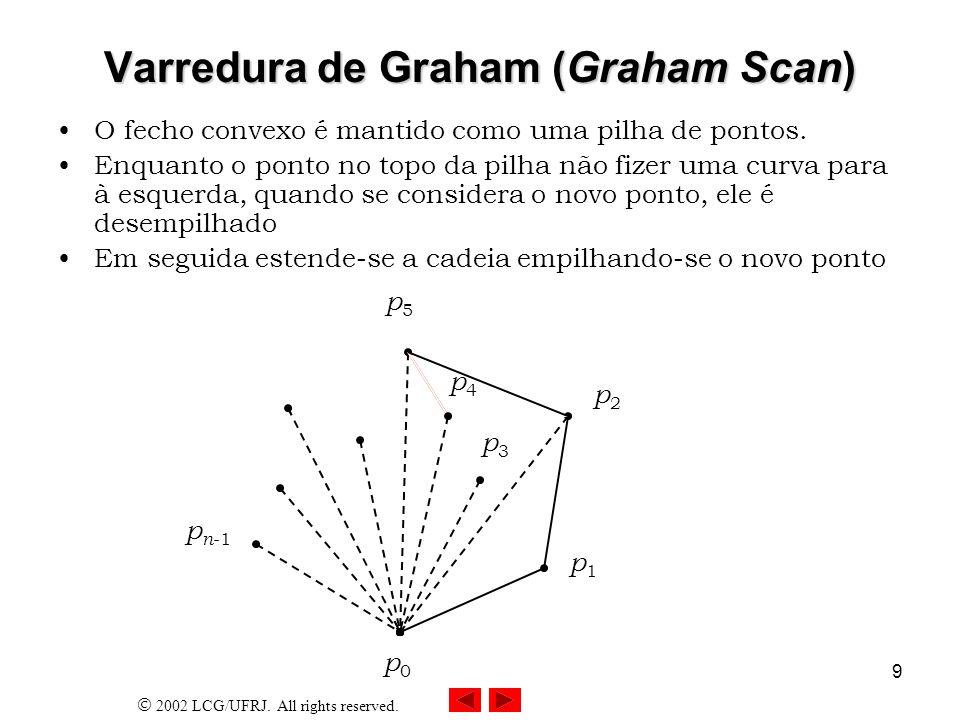 2002 LCG/UFRJ. All rights reserved. 9 Varredura de Graham (Graham Scan) O fecho convexo é mantido como uma pilha de pontos. Enquanto o ponto no topo d