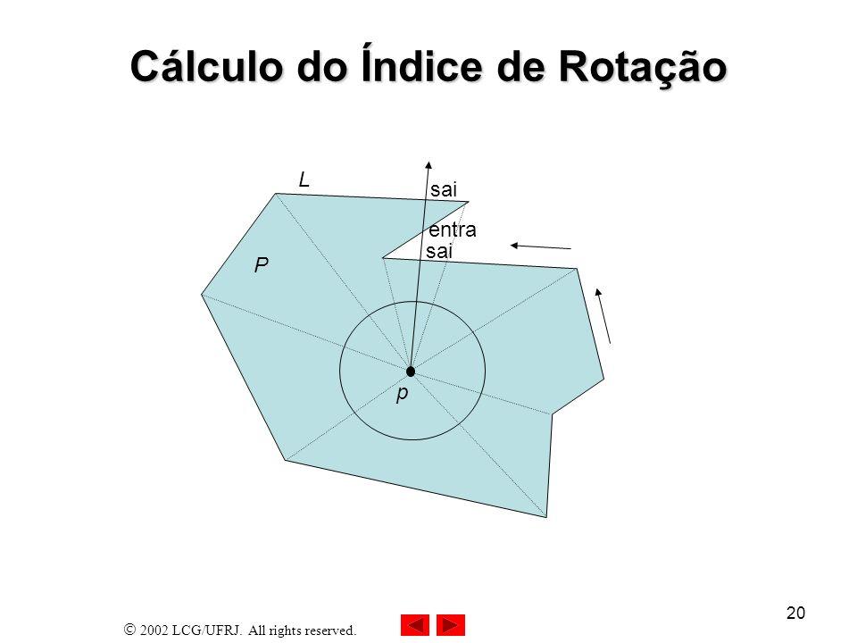 2002 LCG/UFRJ. All rights reserved. 20 Cálculo do Índice de Rotação p L sai entra sai P