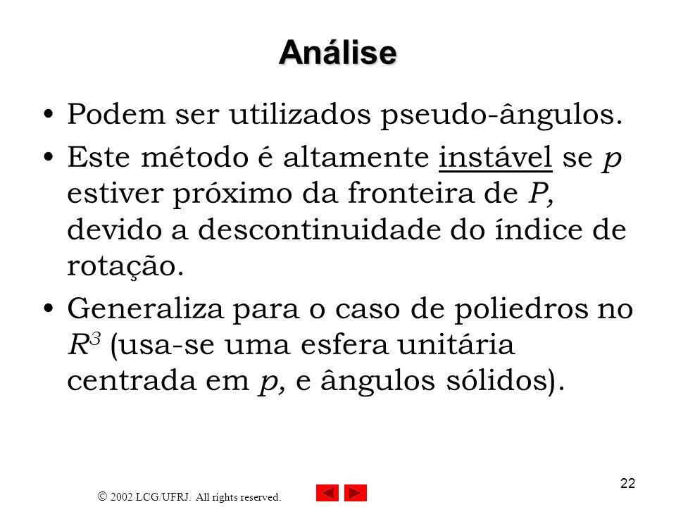 2002 LCG/UFRJ. All rights reserved. 22 Análise Podem ser utilizados pseudo-ângulos. Este método é altamente instável se p estiver próximo da fronteira