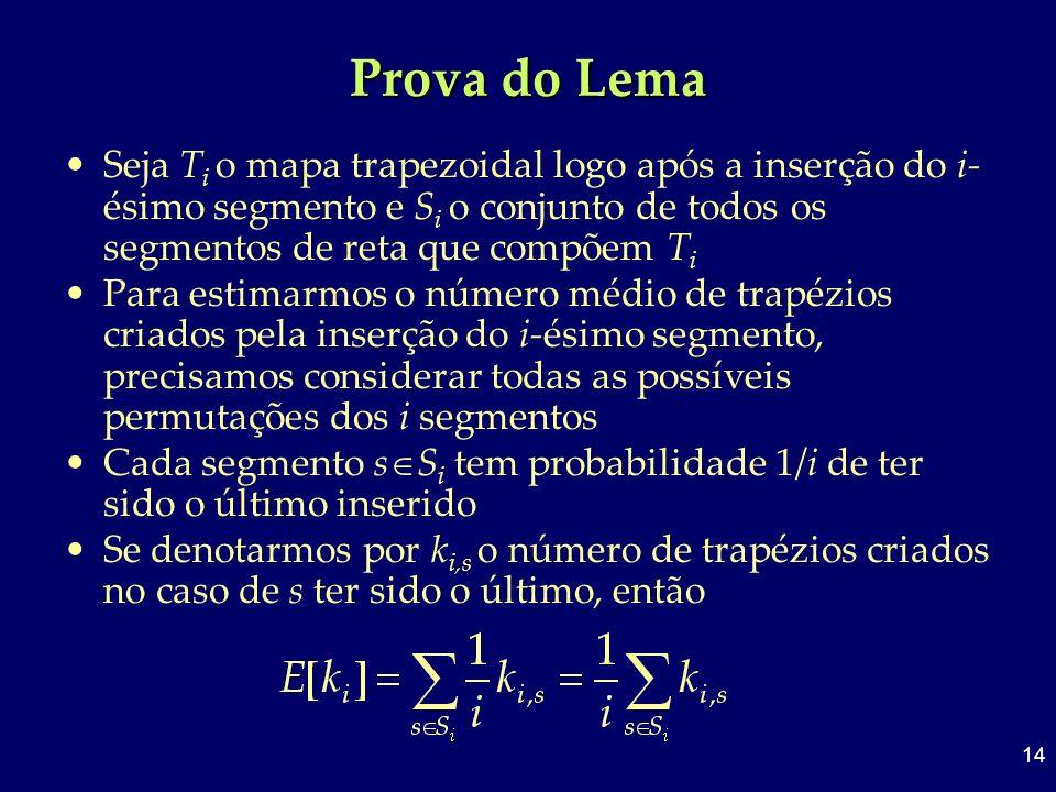 14 Prova do Lema Seja T i o mapa trapezoidal logo após a inserção do i- ésimo segmento e S i o conjunto de todos os segmentos de reta que compõem T i