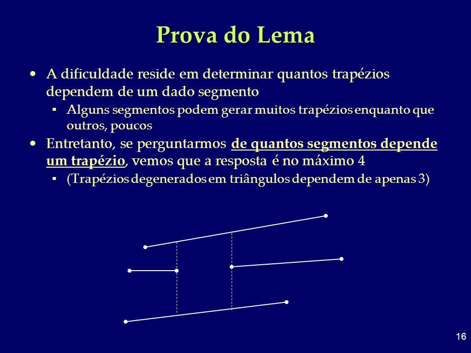 16 Prova do Lema A dificuldade reside em determinar quantos trapézios dependem de um dado segmento Alguns segmentos podem gerar muitos trapézios enqua