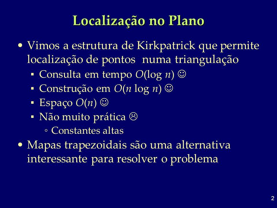 2 Localização no Plano Vimos a estrutura de Kirkpatrick que permite localização de pontos numa triangulação Consulta em tempo O(log n) Construção em O