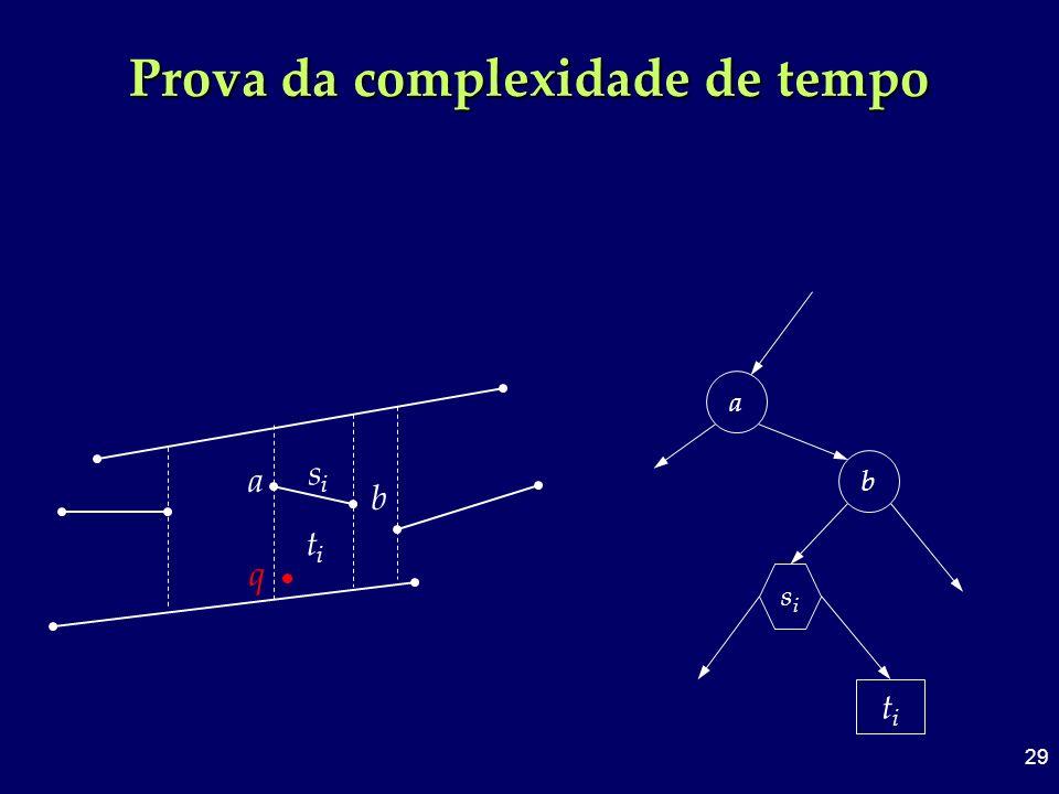 29 Prova da complexidade de tempo titi titi sisi a b q a b sisi