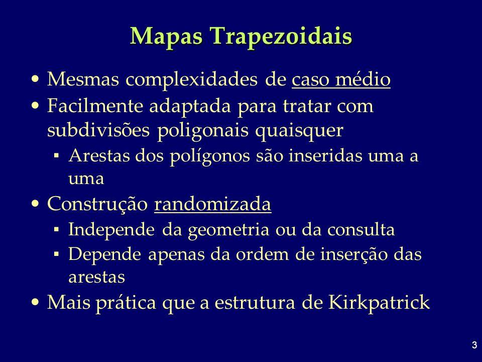 3 Mapas Trapezoidais Mesmas complexidades de caso médio Facilmente adaptada para tratar com subdivisões poligonais quaisquer Arestas dos polígonos são
