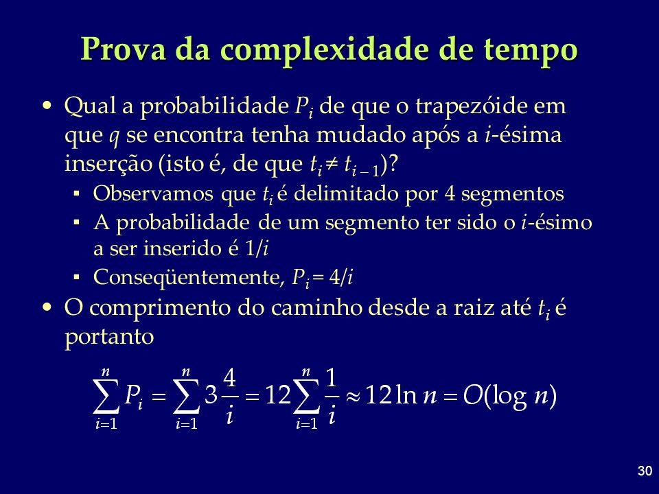30 Prova da complexidade de tempo Qual a probabilidade P i de que o trapezóide em que q se encontra tenha mudado após a i-ésima inserção (isto é, de q