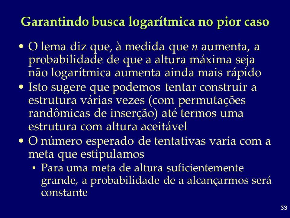33 Garantindo busca logarítmica no pior caso O lema diz que, à medida que n aumenta, a probabilidade de que a altura máxima seja não logarítmica aumen