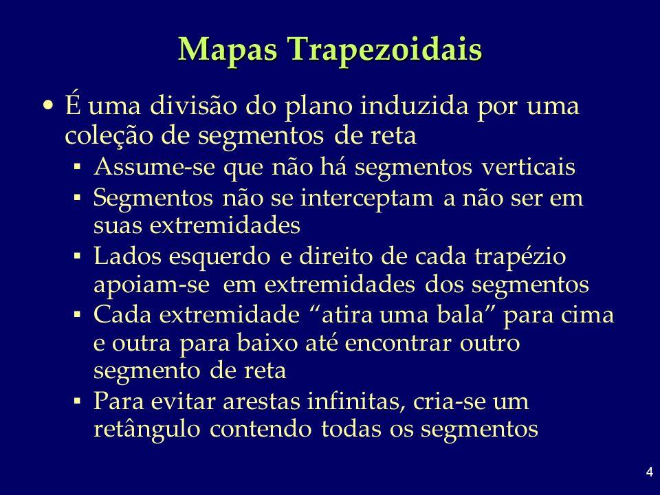 4 Mapas Trapezoidais É uma divisão do plano induzida por uma coleção de segmentos de reta Assume-se que não há segmentos verticais Segmentos não se in