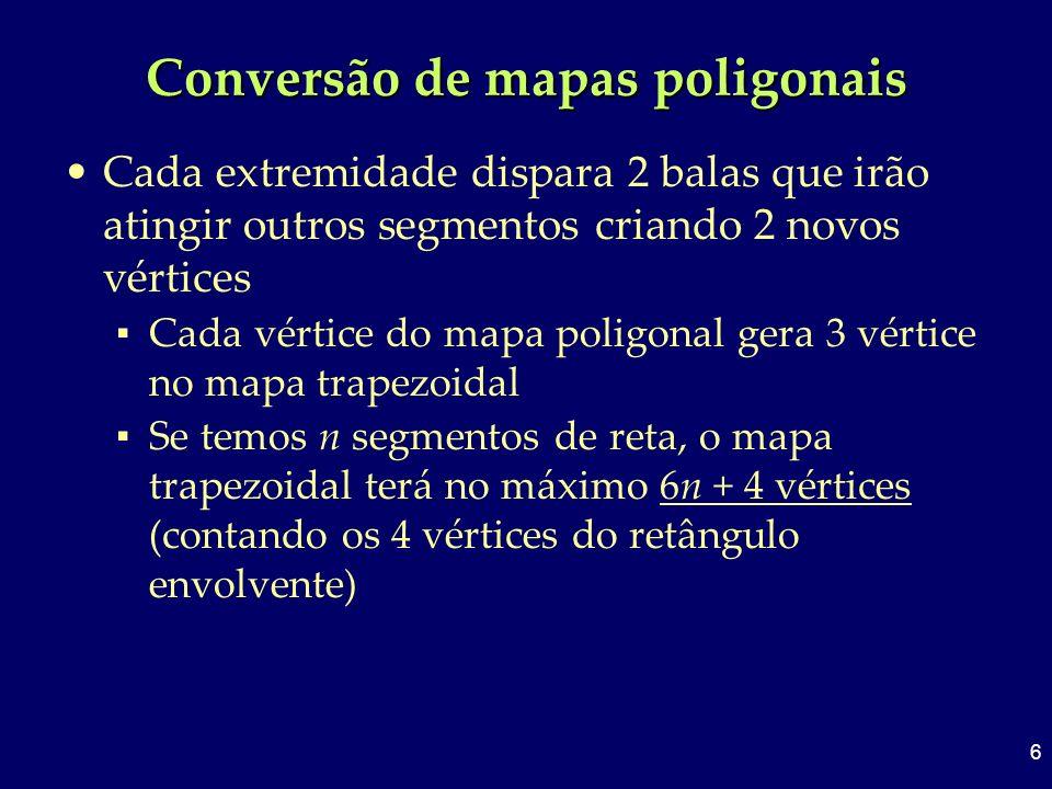 6 Conversão de mapas poligonais Cada extremidade dispara 2 balas que irão atingir outros segmentos criando 2 novos vértices Cada vértice do mapa polig
