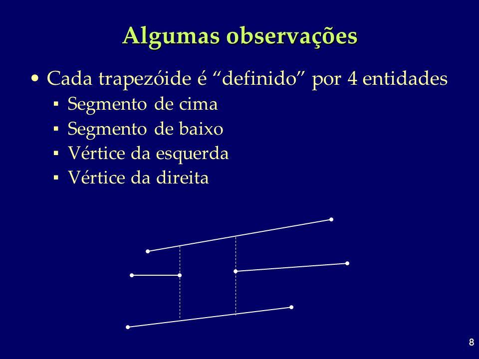8 Algumas observações Cada trapezóide é definido por 4 entidades Segmento de cima Segmento de baixo Vértice da esquerda Vértice da direita