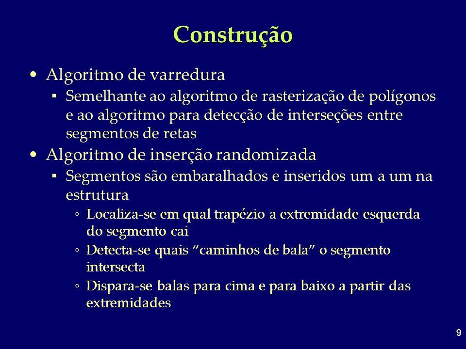 9 Construção Algoritmo de varredura Semelhante ao algoritmo de rasterização de polígonos e ao algoritmo para detecção de interseções entre segmentos d