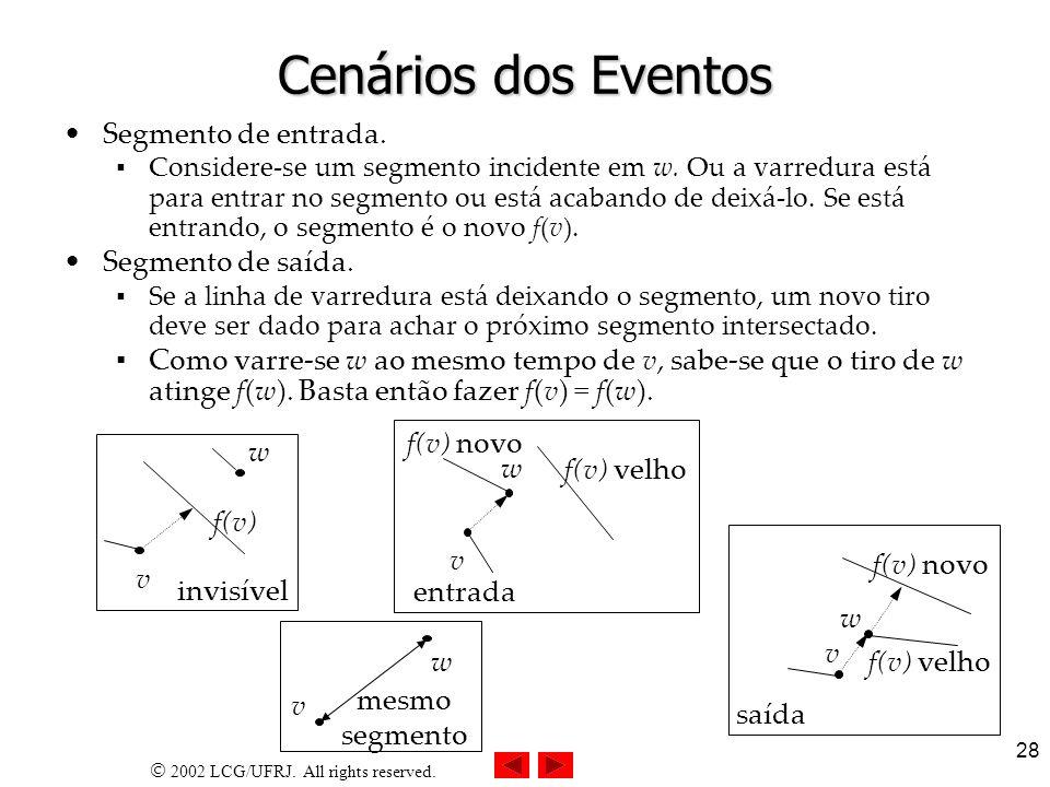2002 LCG/UFRJ. All rights reserved. 28 Cenários dos Eventos Segmento de entrada. Considere-se um segmento incidente em w. Ou a varredura está para ent