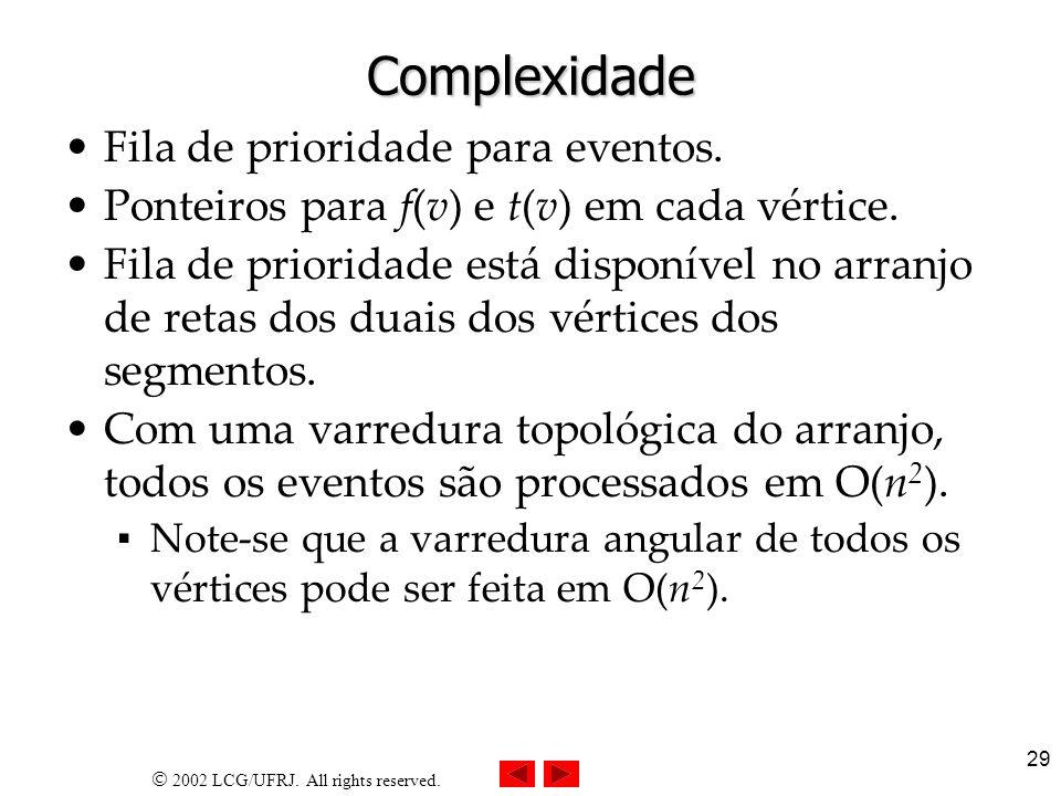 2002 LCG/UFRJ. All rights reserved. 29 Complexidade Fila de prioridade para eventos. Ponteiros para f(v) e t(v) em cada vértice. Fila de prioridade es