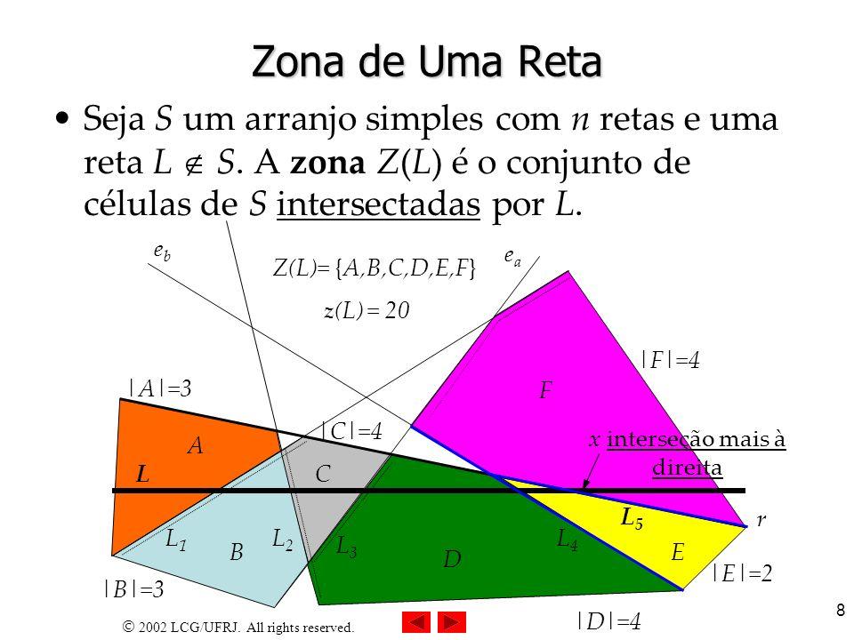 2002 LCG/UFRJ.All rights reserved. 29 Complexidade Fila de prioridade para eventos.