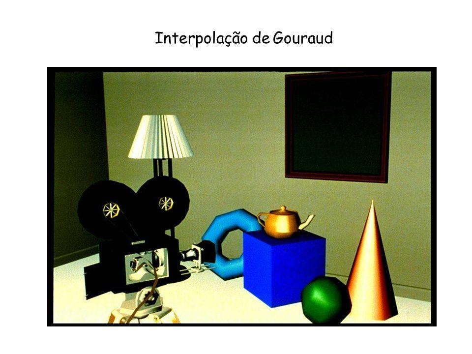Interpolação de Gouraud