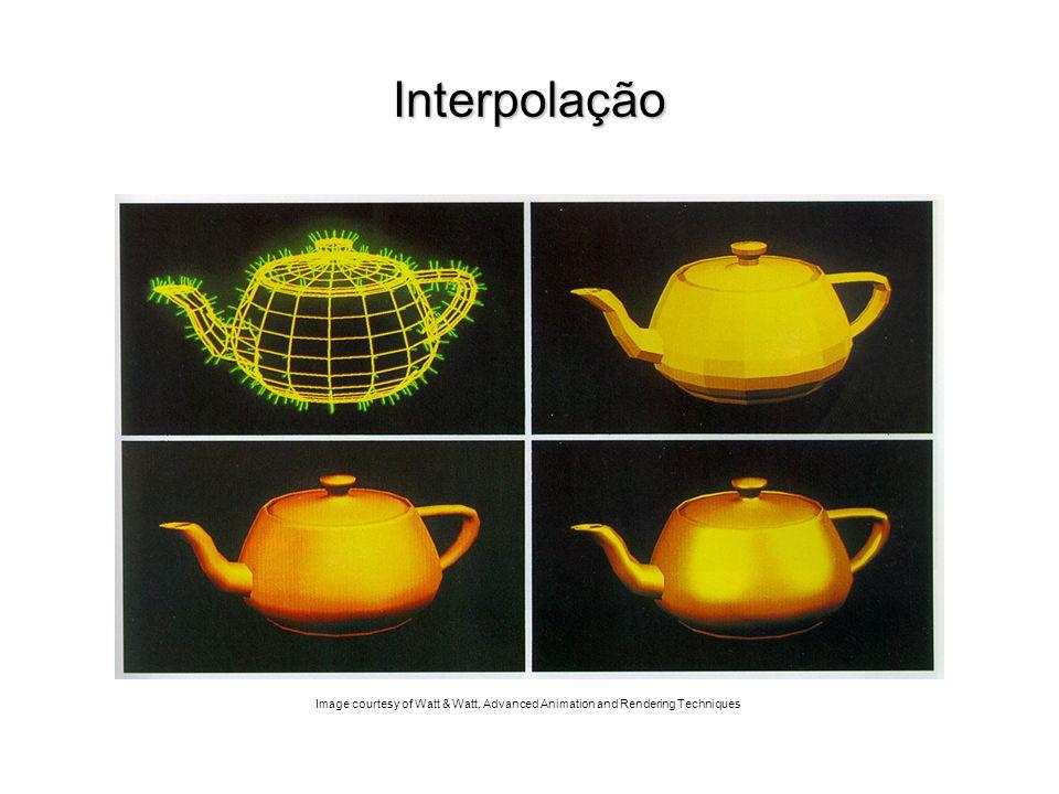 Interpolação Image courtesy of Watt & Watt, Advanced Animation and Rendering Techniques
