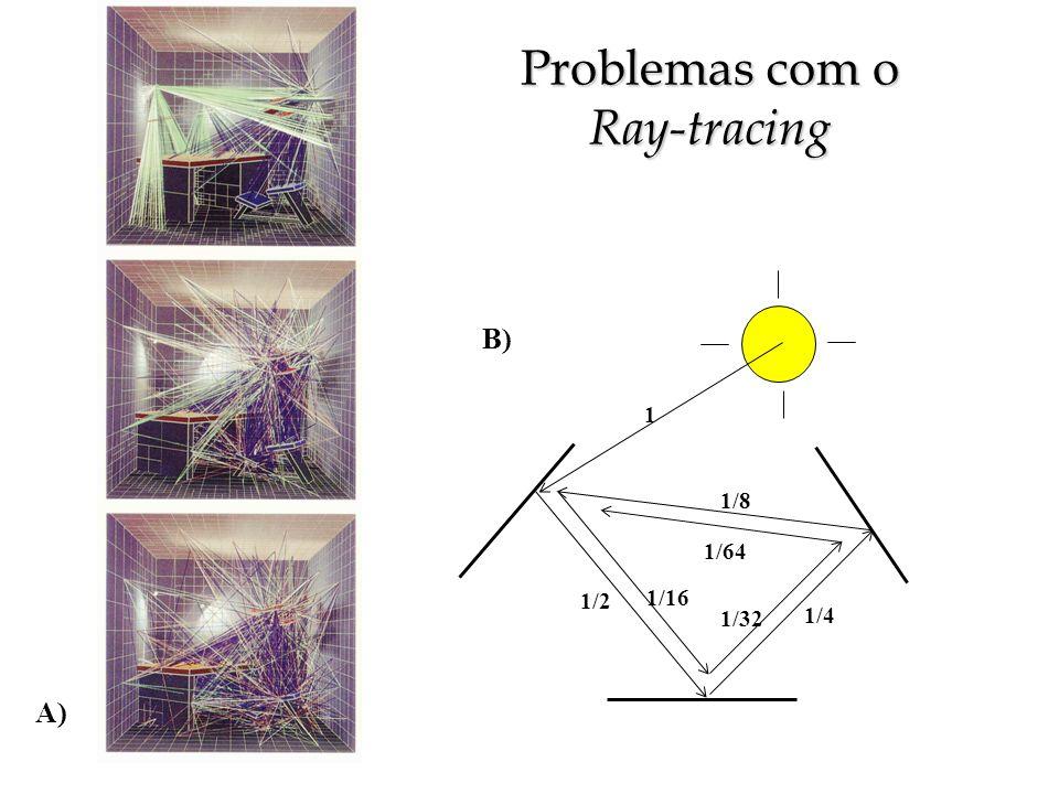 1 1/2 1/4 1/8 1/16 1/32 1/64 A) B) Problemas com o Ray-tracing