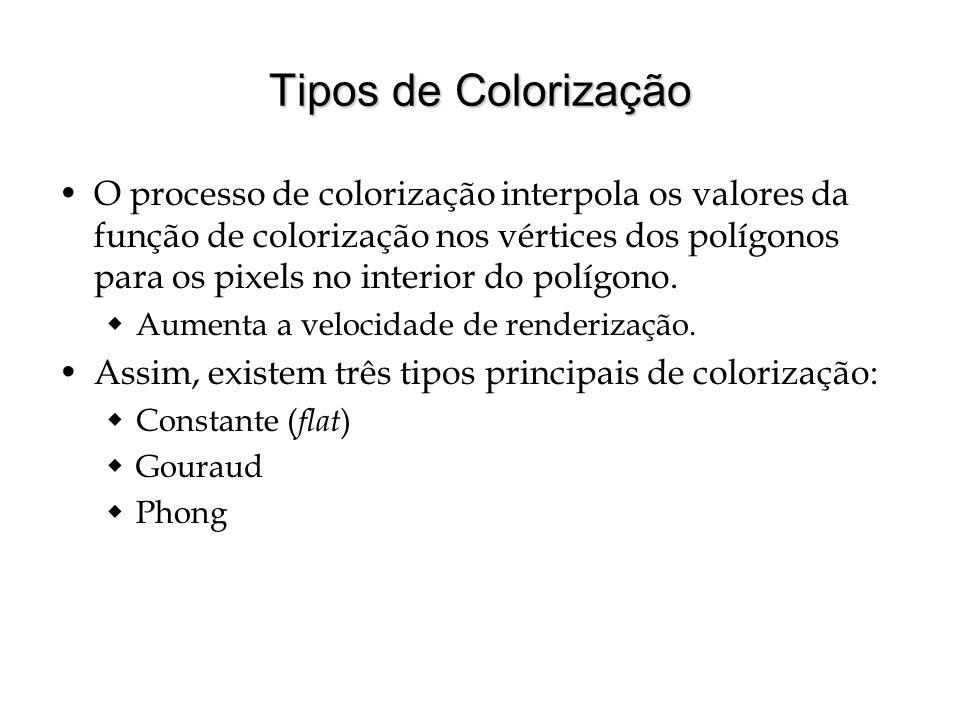 Tipos de Colorização O processo de colorização interpola os valores da função de colorização nos vértices dos polígonos para os pixels no interior do