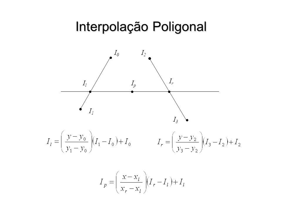 Colorização de Phong Interpola as normais nos vértices.