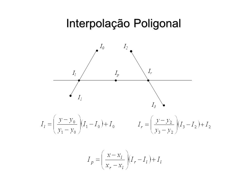 Interpolação Poligonal I0I0 I1I1 I2I2 I3I3 IlIl IrIr IpIp