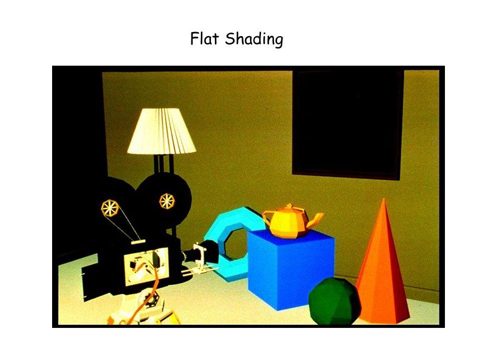 Ray Tracing Recursivo Raio refratado Raio de visibilidade Raio de detecção de sombra Raio refletido