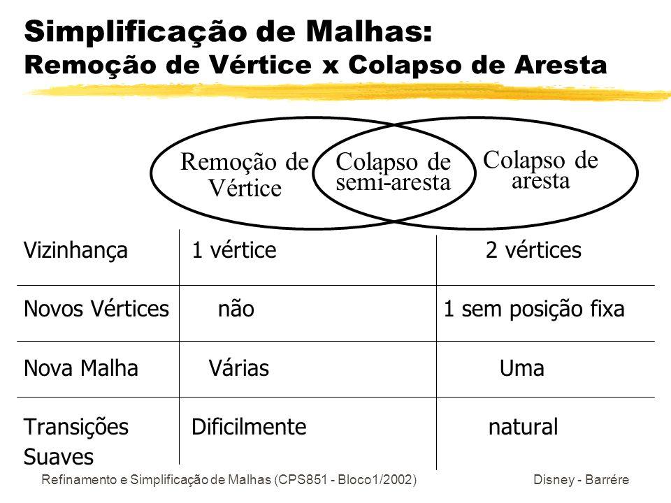 Refinamento e Simplificação de Malhas (CPS851 - Bloco1/2002) Disney - Barrére Simplificação de Malhas: Remoção de Vértice x Colapso de Aresta Vizinhan