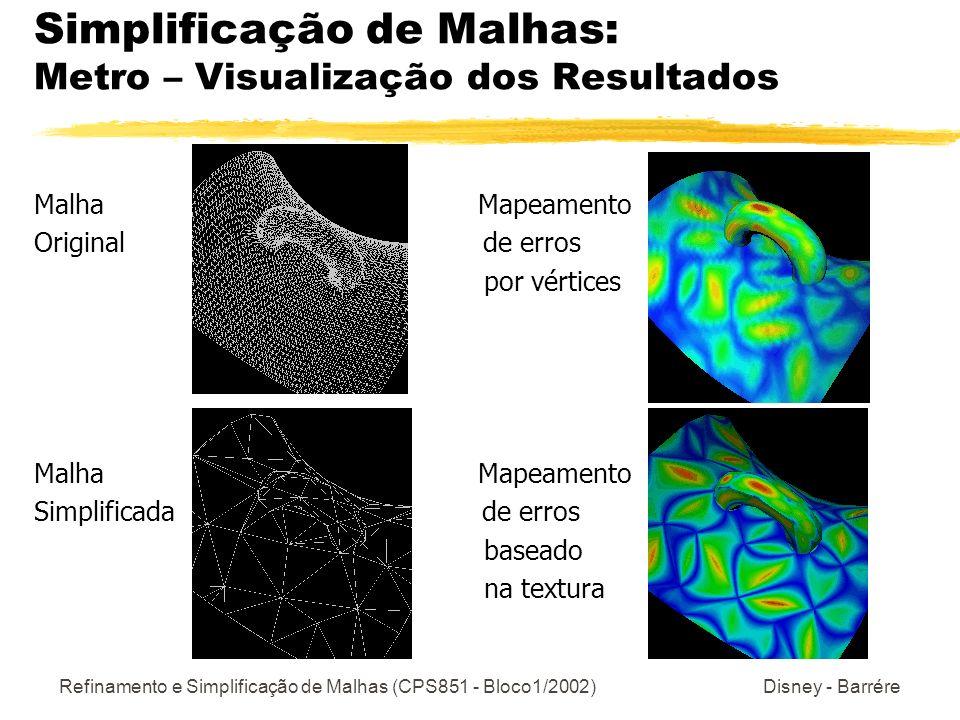 Refinamento e Simplificação de Malhas (CPS851 - Bloco1/2002) Disney - Barrére Malha Mapeamento Original de erros por vértices Malha Mapeamento Simplif