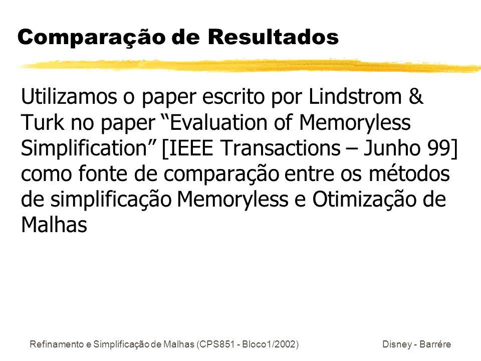 Comparação de Resultados Utilizamos o paper escrito por Lindstrom & Turk no paper Evaluation of Memoryless Simplification [IEEE Transactions – Junho 99] como fonte de comparação entre os métodos de simplificação Memoryless e Otimização de Malhas