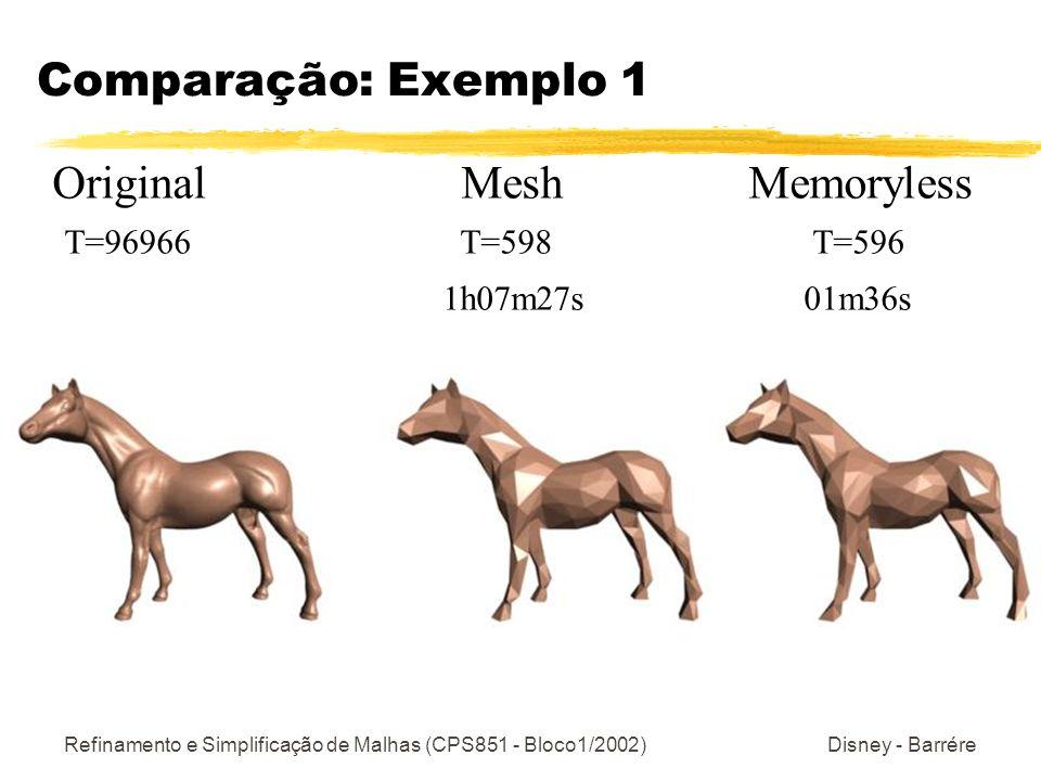 Refinamento e Simplificação de Malhas (CPS851 - Bloco1/2002) Disney - Barrére Comparação: Exemplo 1 Original Mesh Memoryless T=96966 T=598 T=596 1h07m