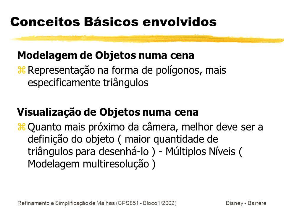 Refinamento e Simplificação de Malhas (CPS851 - Bloco1/2002) Disney - Barrére Conceitos Básicos envolvidos Modelagem de Objetos numa cena zRepresentação na forma de polígonos, mais especificamente triângulos Visualização de Objetos numa cena zQuanto mais próximo da câmera, melhor deve ser a definição do objeto ( maior quantidade de triângulos para desenhá-lo ) - Múltiplos Níveis ( Modelagem multiresolução )