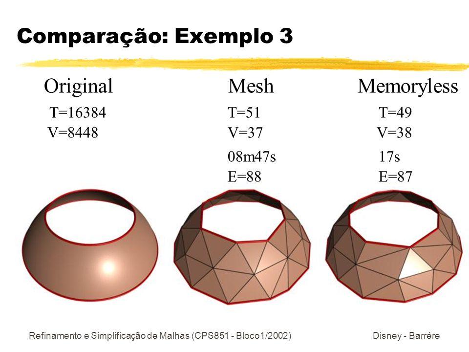 Refinamento e Simplificação de Malhas (CPS851 - Bloco1/2002) Disney - Barrére Comparação: Exemplo 3 Original Mesh Memoryless T=16384 T=51 T=49 V=8448