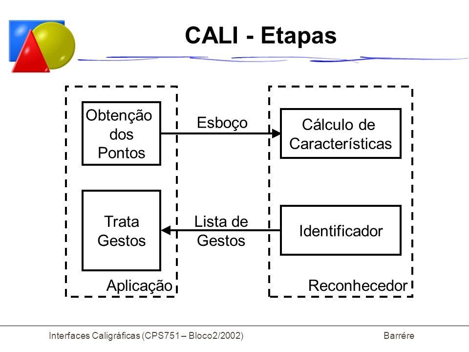 Interfaces Caligráficas (CPS751 – Bloco2/2002) Barrére CALI - Etapas Obtenção dos Pontos Cálculo de Características Trata Gestos Identificador AplicaçãoReconhecedor Esboço Lista de Gestos
