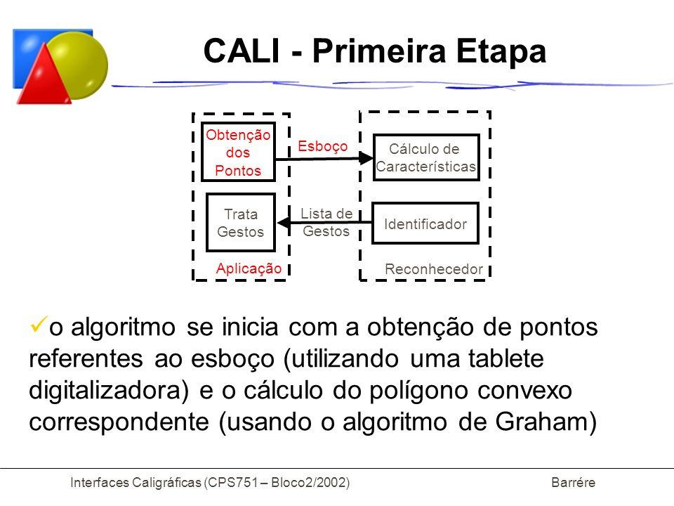 Interfaces Caligráficas (CPS751 – Bloco2/2002) Barrére CALI - Primeira Etapa o algoritmo se inicia com a obtenção de pontos referentes ao esboço (utilizando uma tablete digitalizadora) e o cálculo do polígono convexo correspondente (usando o algoritmo de Graham) Obtenção dos Pontos Cálculo de Características Trata Gestos Identificador Aplicação Reconhecedor Esboço Lista de Gestos