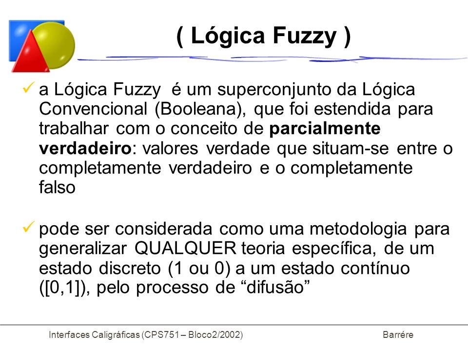 Interfaces Caligráficas (CPS751 – Bloco2/2002) Barrére ( Lógica Fuzzy ) a Lógica Fuzzy é um superconjunto da Lógica Convencional (Booleana), que foi estendida para trabalhar com o conceito de parcialmente verdadeiro: valores verdade que situam-se entre o completamente verdadeiro e o completamente falso pode ser considerada como uma metodologia para generalizar QUALQUER teoria específica, de um estado discreto (1 ou 0) a um estado contínuo ([0,1]), pelo processo de difusão