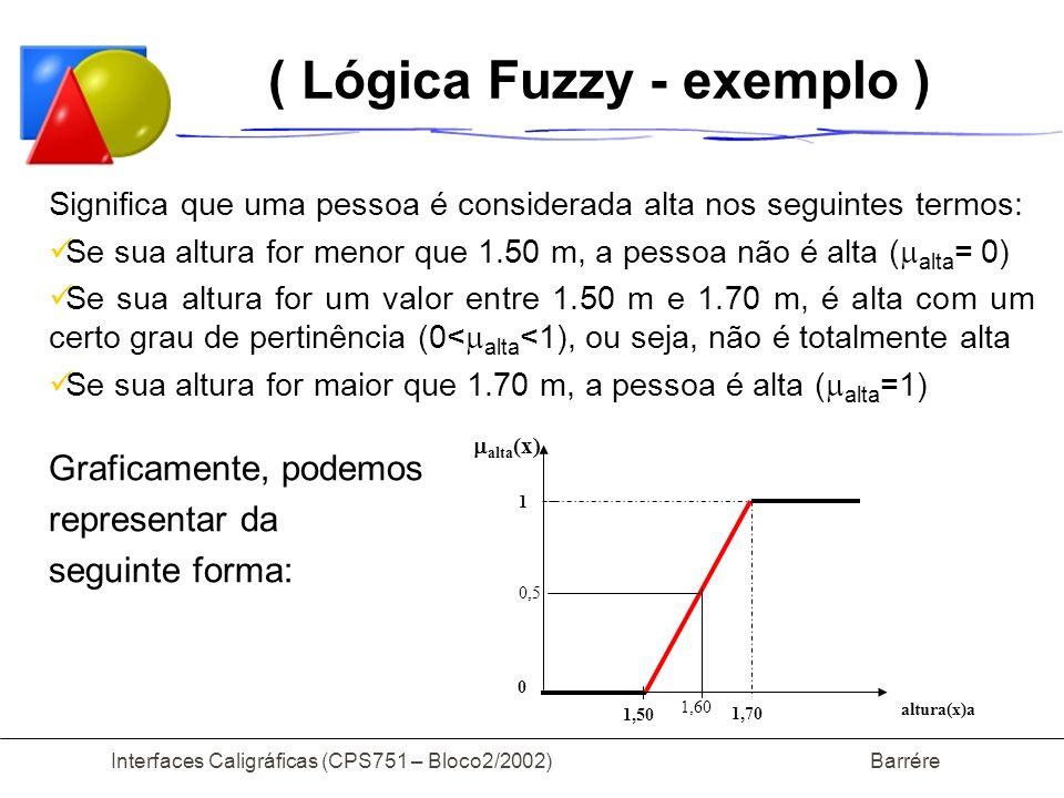 Interfaces Caligráficas (CPS751 – Bloco2/2002) Barrére ( Lógica Fuzzy - exemplo ) Significa que uma pessoa é considerada alta nos seguintes termos: Se sua altura for menor que 1.50 m, a pessoa não é alta ( alta = 0) Se sua altura for um valor entre 1.50 m e 1.70 m, é alta com um certo grau de pertinência (0< alta <1), ou seja, não é totalmente alta Se sua altura for maior que 1.70 m, a pessoa é alta ( alta =1) Graficamente, podemos representar da seguinte forma: 1,50 1,70 0 1 0,5 1,60 altura(x)a alta (x)