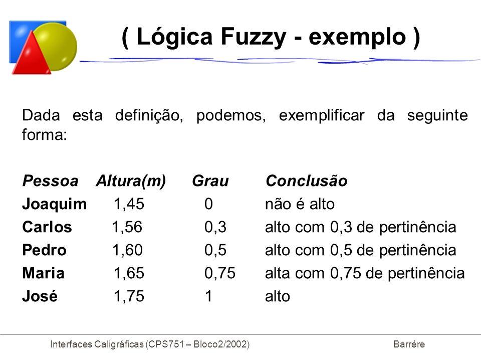 Interfaces Caligráficas (CPS751 – Bloco2/2002) Barrére ( Lógica Fuzzy - exemplo ) Dada esta definição, podemos, exemplificar da seguinte forma: Pessoa Altura(m) Grau Conclusão Joaquim1,450não é alto Carlos 1,560,3alto com 0,3 de pertinência Pedro 1,600,5alto com 0,5 de pertinência Maria 1,650,75alta com 0,75 de pertinência José1,751alto