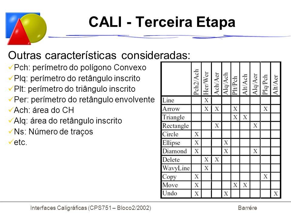 Interfaces Caligráficas (CPS751 – Bloco2/2002) Barrére CALI - Terceira Etapa Outras características consideradas: Pch: perímetro do polígono Convexo P