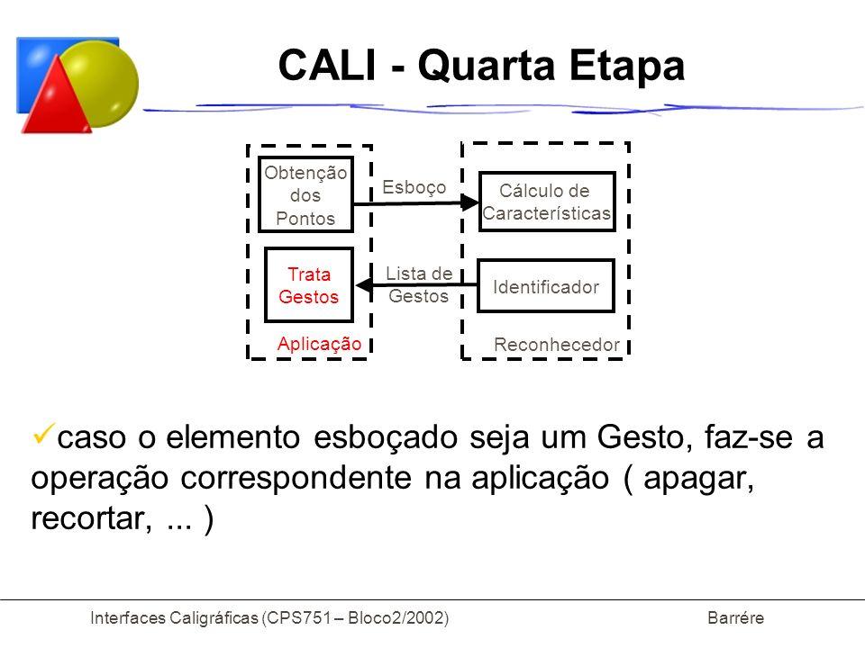 Interfaces Caligráficas (CPS751 – Bloco2/2002) Barrére CALI - Quarta Etapa caso o elemento esboçado seja um Gesto, faz-se a operação correspondente na aplicação ( apagar, recortar,...