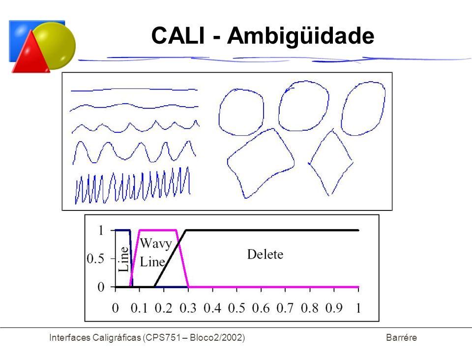 Interfaces Caligráficas (CPS751 – Bloco2/2002) Barrére CALI - Ambigüidade