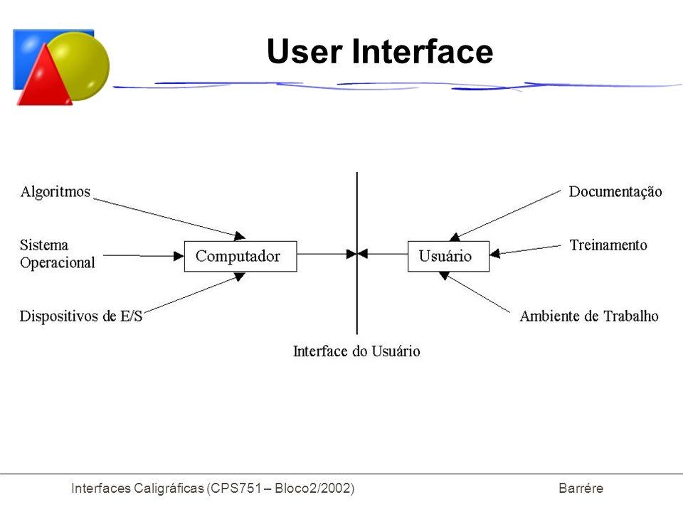 Interfaces Caligráficas (CPS751 – Bloco2/2002) Barrére Avaliação Experimental Foi solicitado a um grupo de usuários que desenhassem cada forma repetidamente usando linhas normais ou tracejadas.